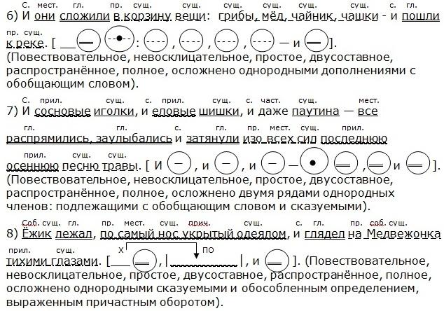 образцы синтаксического разбора сложных предложений - фото 5